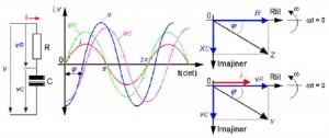 Rangkaian R-C Seri,rcseri,analisa rc seri,rc seri ac,perhitungan rc seri,artikel rc,rangkaian rc,hukum rc,rumus rc seri,teori rangkaian rc,materi rangkaian rc seri