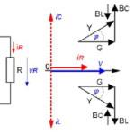 Rangkaian R-L-C Paralel