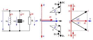 Rangkaian R-L-C Paralel,RLC parallel,teori RLC paralel,rumus RLC paralel,karakteristik RLC paralel,materi RLC paralel,makalah RLC paralel