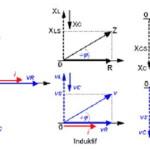 rangkaian rlc,rlc seri,rangkaian r-l-cseri,hukum rlc seri,rumus rlc seri,analisa lc seri,teori rlcseri,karakteristik rangkaian rlc,karakter rlc seri,makalah rlc seri,tugas rlc seri,materi rangkaian rlc