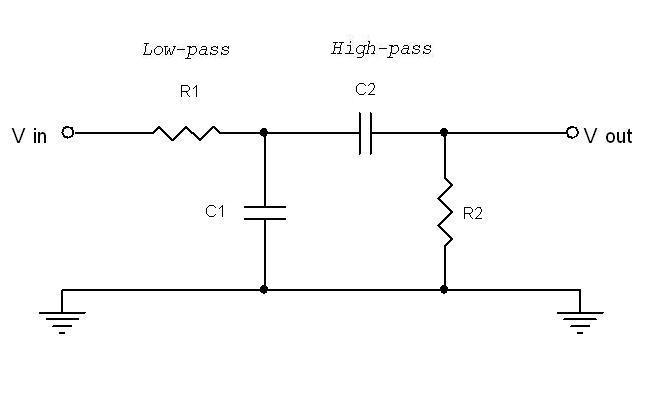 Band Pass Filter (BPF) RC
