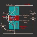 Pengoperasian Transistor