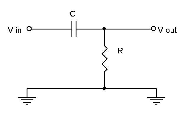 High Pass Filter (HPF) RC