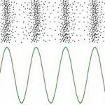 Sinyal Audio (Gelombang Suara)