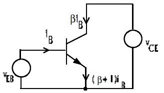 Karakteristik DC Transistor