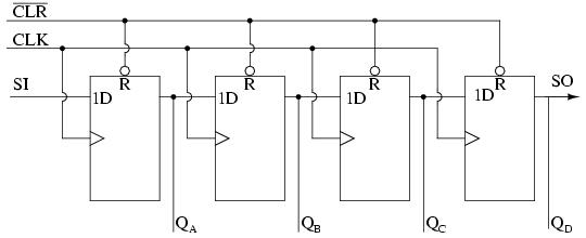 Register Geser Serial Ke Parallel (Serial To Parallel Shift Register)