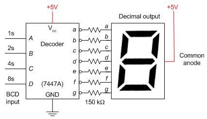 Dekoder TTL BCD Ke 7 Segment