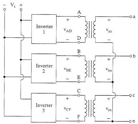 Inverter 3 Phase