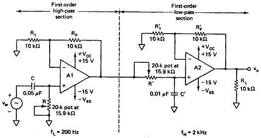 Band Pass Filter (BPF) Aktif