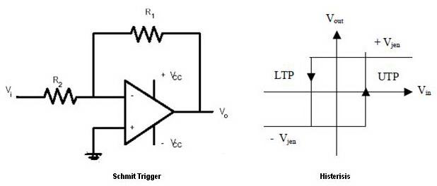 Schmit Trigger Penguat Operasional (Op-Amp)