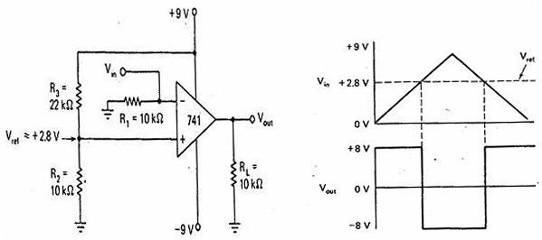 Detektor Level Tegangan Positif Dan Negatif