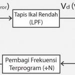 Definisi Dan Prinsip Kerja Phase-Locked Loop (PLL) Pada Motor DC