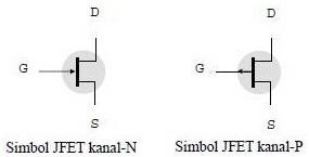 Definisi Dan Konstruksi JFET (Junction Field Effect Transistor)