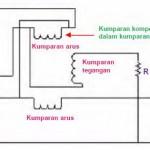 Wattmeter 1 (Satu) Fasa