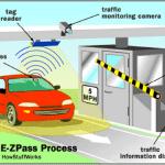 Sistem Keamanan Dengan Identifikasi Dan Autentifikasi