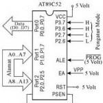 Proses Baca Program Flash PEROM MCS51 Atmel