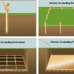 Variabel Yang Mempengaruhi Sistem Grounding