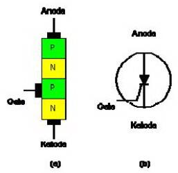 Pengertian SCR (Silicon Controlled Rectifier)