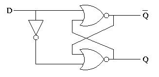 Data Flip-Flop (D-Flip-Flop)