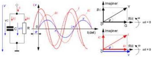 Analisa Rangkaian R-C Paralel